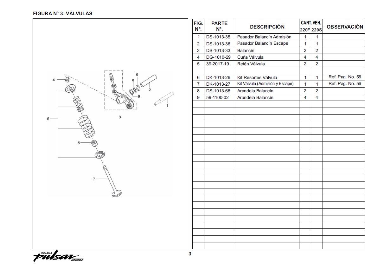 rompi balancin del cilindro!!(necesito mecanico urgente) Partes-p220-07-2011-3f69db9