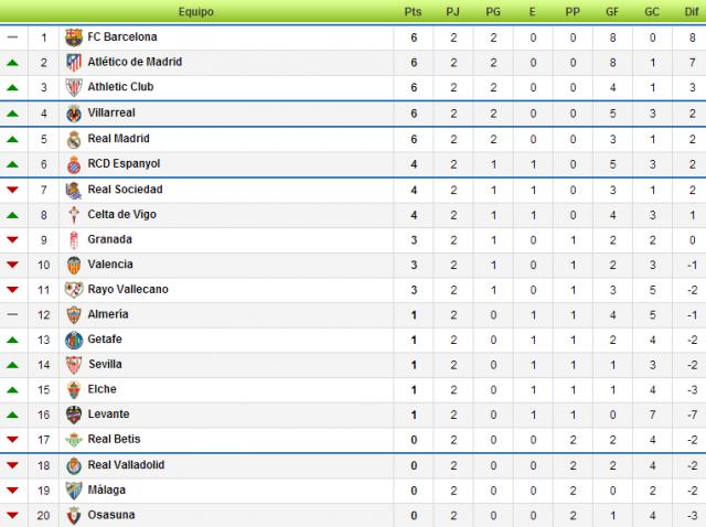 Estadísticas Liga BBVA 2013/2014-http://img97.xooimage.com/files/1/0/3/3-407bc6f.png