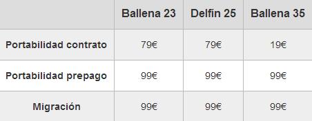 Todas las tarifas y precios del iPhone 5s en España-http://img97.xooimage.com/files/3/8/e/11-41c4c2d.png