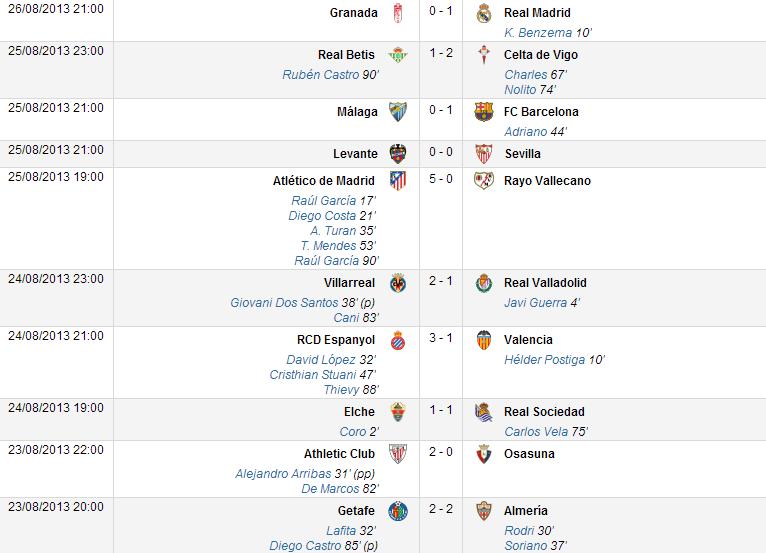 Estadísticas Liga BBVA 2013/2014-http://img97.xooimage.com/files/6/e/d/1-407bc34.png