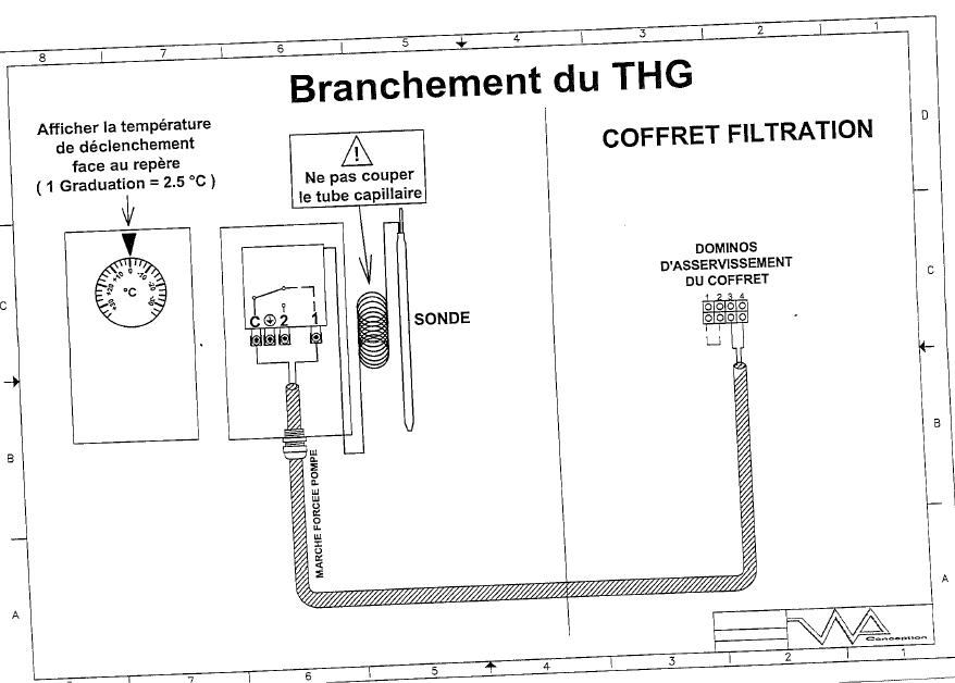 Branchement boitier hors gel astrapool piscines construction for Branchement filtration piscine