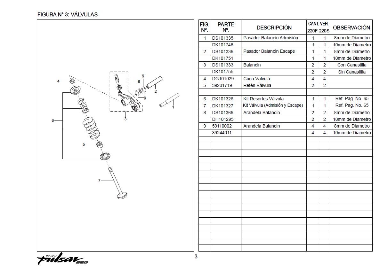 rompi balancin del cilindro!!(necesito mecanico urgente) Partes-p220-08-2012-3f69f91